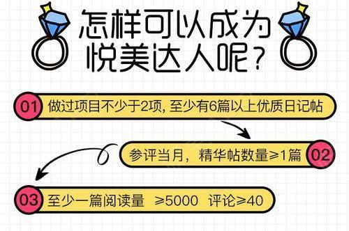 达人招募社区_06.jpg