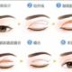 双眼皮术后消肿慢的原因有哪些?